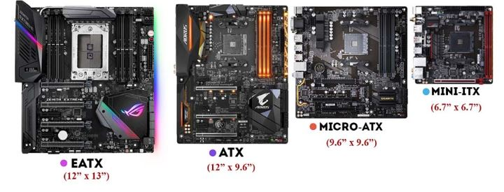 difference between Eatx atx motherboards
