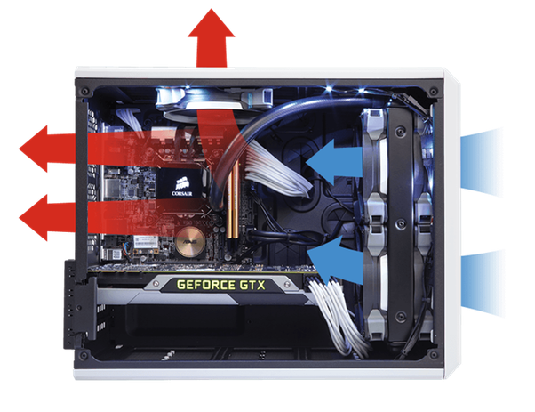 top mounted fans to motherboard