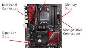 Slots Of A Motherboard